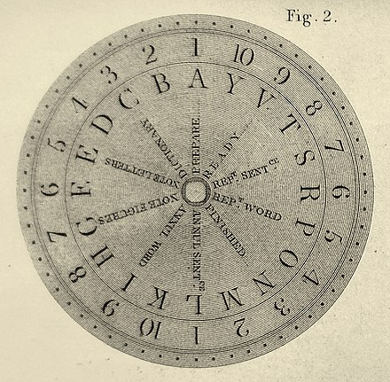 Revolving alphanumeric dial created by Francis Ronalds as part of his electric telegraph (1816) Dial of Ronalds' electric telegraph.jpg
