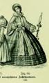 Die Frau als Hausärztin (1911) 088 Mode 1860.png