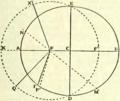 EB1911 Orbit.png