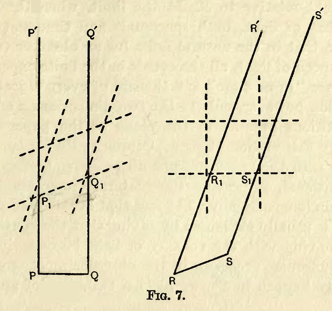File:Eddington A. Space Time and Gravitation. Fig. 7.jpg ...