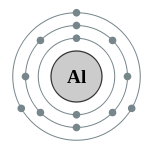Electron shells of aluminium (2, 8, 3)