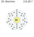 Electron shell 035 bromine.png