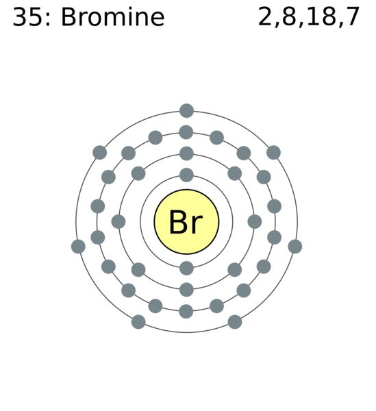 Bromine Element Diagram Introduction To Electrical Wiring Diagrams