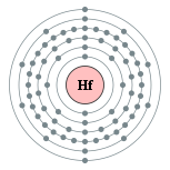 Electron shells of hafnium (2, 8, 18, 32, 10, 2)
