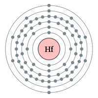 Electron shell 072 Hafnium - no label.svg