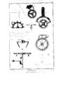Encyclopedie volume 3-355.png