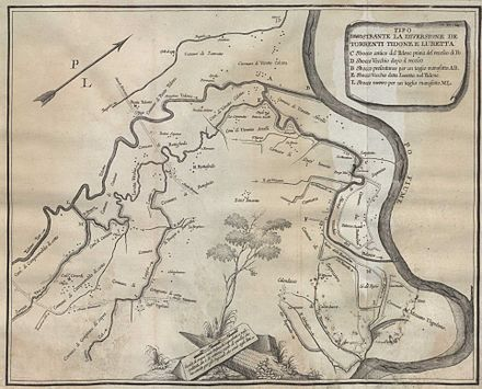 Tidone river map in the 18th century Fiume Tidone 1750.jpg