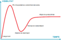 Gartner Hype Cycle.png