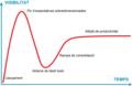 Gartner Hype Cycle.png