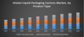Global-Liquid-Packaging-Cartons-Market.png