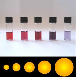 Colloidal gold - Suspensions of gold nanoparticles of various sizes. The size difference causes the difference in colors.
