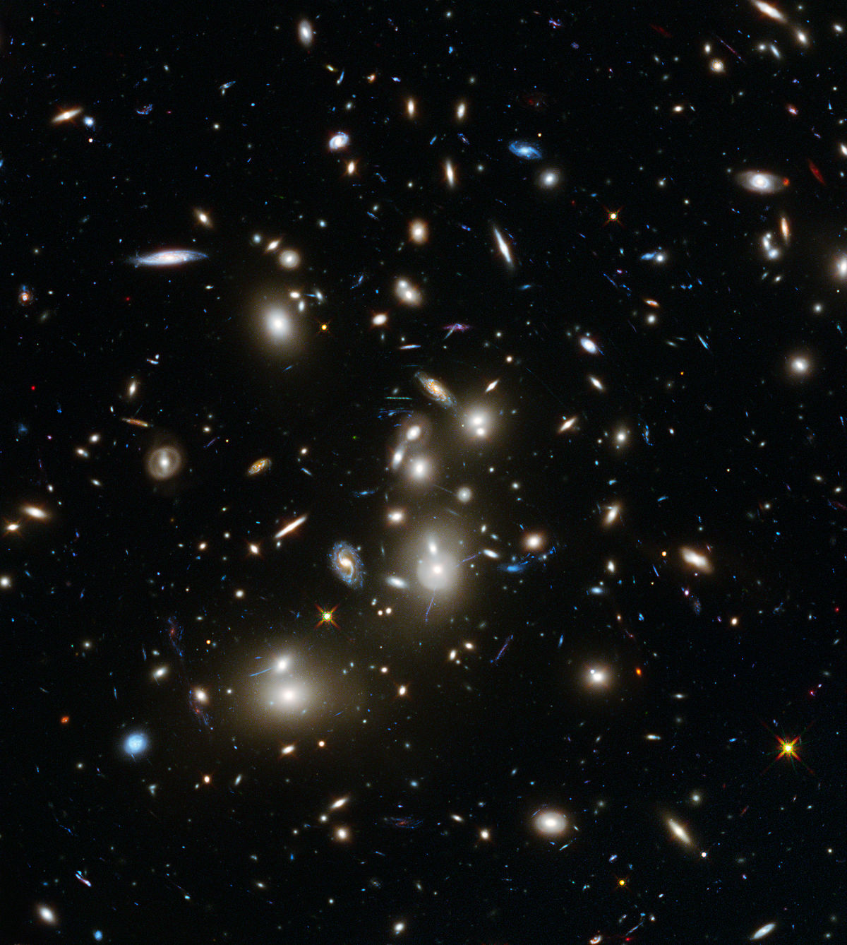 List Of Abell Clusters Wikipedia