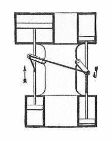 Hessler boiler feedwater pump, section (Rankin Kennedy, Modern Engines, Vol IV).jpg