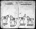 Hindi Manuscript 191, fols 70 verso 71 recto Wellcome L0024263.jpg