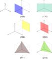 Indices de miller de planos comuns na base cubica.png