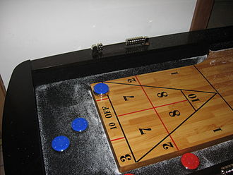 Table shuffleboard - Scoring table