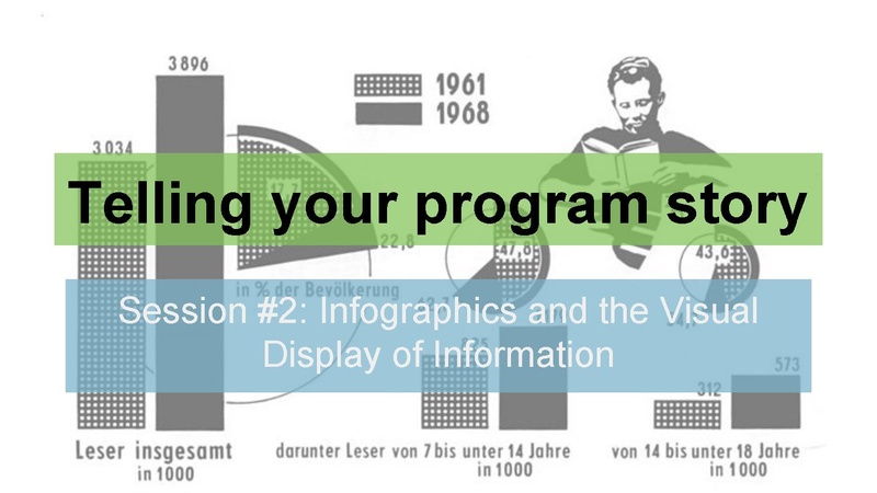 File:Infographics and the visual display of information.pdf