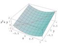 Interval-dependence problem.png