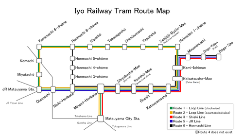 Diagram of the tram network, illustrating the various routes