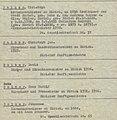 Kürschnermeister in Zürich, Andreas und Christoph, Christoph jun., David, Hans Rudolf und Johannes Balber, 16.-18. Jahrhundert.jpg