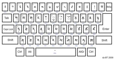 Tracing Handwriting Worksheets | Hand Writing