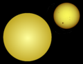 Kepler-7-Sun comparison.png