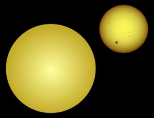 Kepler-7-Sun comparison.png