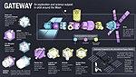 LOP-G Module Overview.jpg