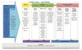 Logic Model GuideCamp.pdf