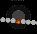 Lunar eclipse chart close-2021Nov19.png