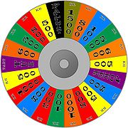 http://upload.wikimedia.org/wikipedia/commons/thumb/4/4d/Lykkehjulet1988Round1Wheel.jpg/180px-Lykkehjulet1988Round1Wheel.jpg