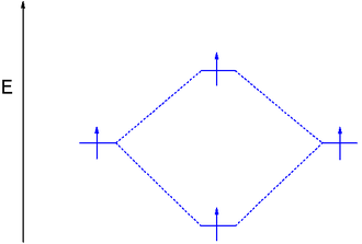 Molecular orbital diagram - Bond breaking in MO diagram