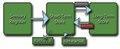 Modal model of memory.tif