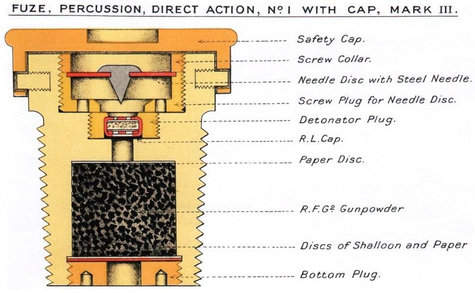 No 1 DA Percussion Fuze Mk III Diagram