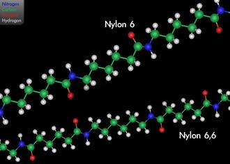 Hermann Staudinger - Nylon 6 and Nylon 6-6
