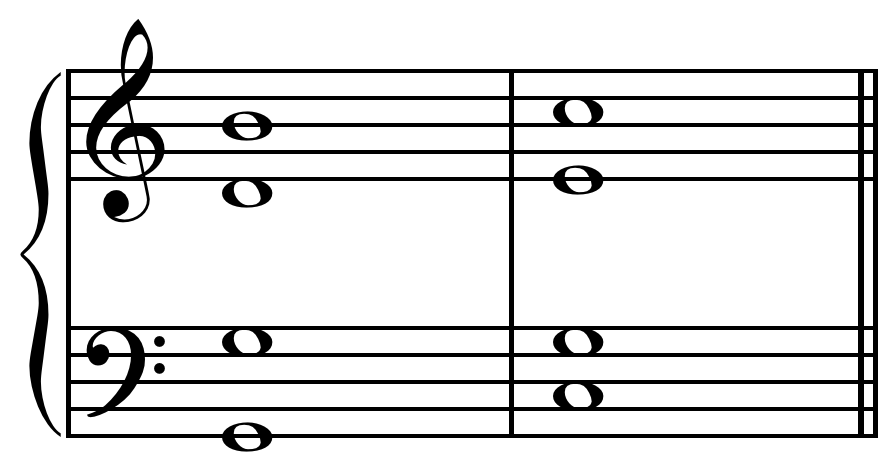 Perfect authentic cadence in C major