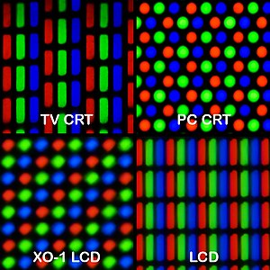 Pixel - Geometry of color elements of various CRT and LCD displays; phosphor dots in a color CRTs display (top row) bear no relation to pixels or subpixels.