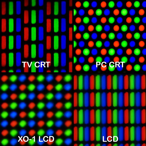 Close-up of different pixels