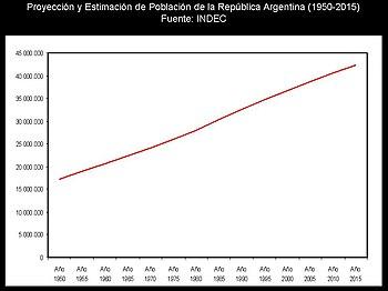 en que provincia hay mas mujeres que hombres en argentina