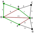 Prim Algorithm 4.png