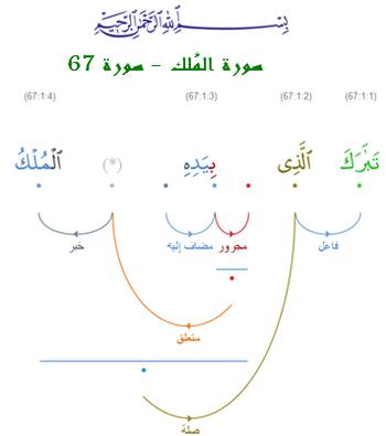 مدارس الكلام العربية الإسلامية :الأشعرية مدرسية سنية