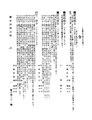 ROC1944-03-01國民政府公報渝653.pdf