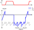 Rectifier valve voltage and current.png