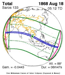 Solar eclipse of August 18, 1868 Solar eclipse