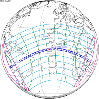 march 29 2020 solar eclipse astrology meaning