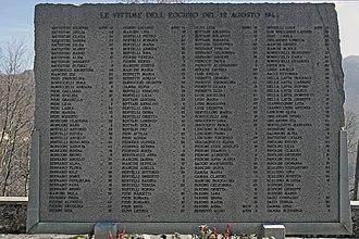 Sant'Anna di Stazzema massacre - List of the victims