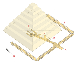 Buried Pyramid - Schematical depiction of Sekhemkhet's step pyramid