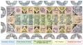 Sistine Chapel ceiling diagram overlay composite.png