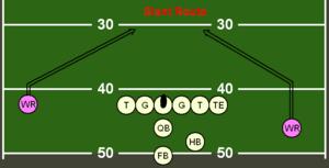 Slant (route) - A slant route