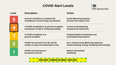 British Government Response To The Covid 19 Pandemic Wikipedia